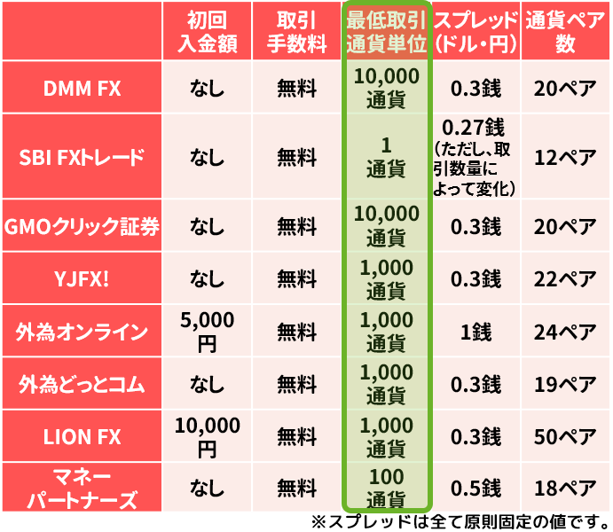 fx3-1-8-01
